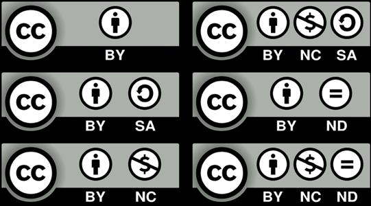 Les Licences Creative Commons Comment Sont Elles Utilisees Dans Hal Ccsd